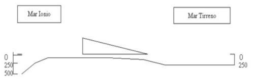 le-gorgonie-della-porta-del-mediterraneo